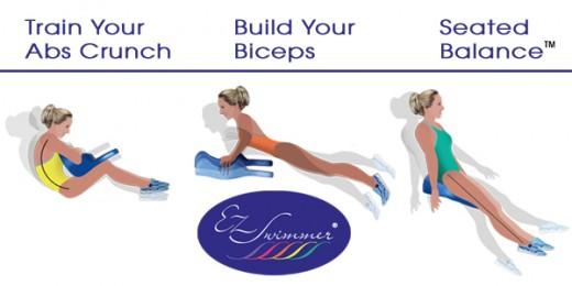 Water Aerobics Fitness Tool