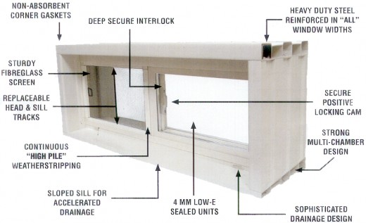 When installing new basement windows, make sure they have the features listed above.