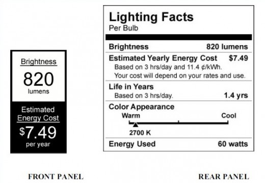 "I'll probably actually pay attention to these ""fact labels"", unlike nutrition facts"