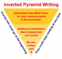 Inverted Pyramid image/Courtesy Rosemount-Apple Valley-Eagan Public Schools Independent School District #196 (Rosemount, Minn.)
