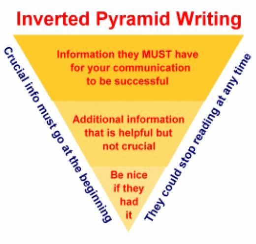 Inverted Pyramid image/Courtesy Rosemount-Apple Valley-Eagan Public Schools Independent School District #196 (Rosemount, Minn.)