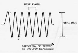Radio waves have been used as a carrier of sound transmissions, but radio waves, abundant in the cosmos, are also a fabulous source of energy.