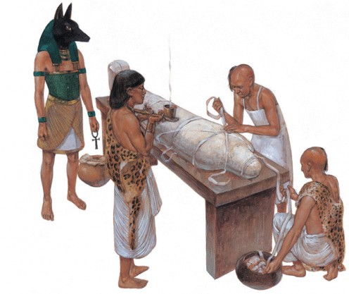 The jackal-headed deity Anubis overseeing the mummification process.