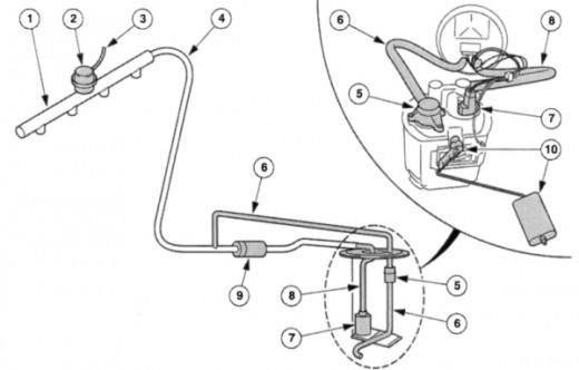1989 ford taurus fuse diagram html