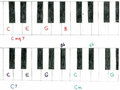Piano and Keyboard chords study
