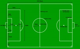 How to Play Football -The Basics of How to Play Football ...