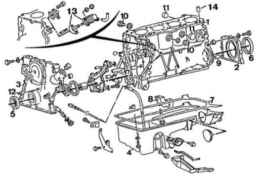 Engine Diagram Mercedes M 102 Basic Block Parts