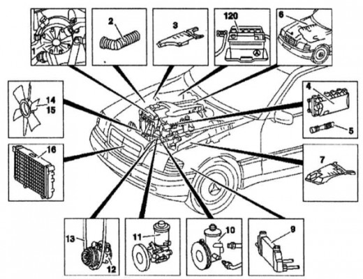 diagram mercedes engine
