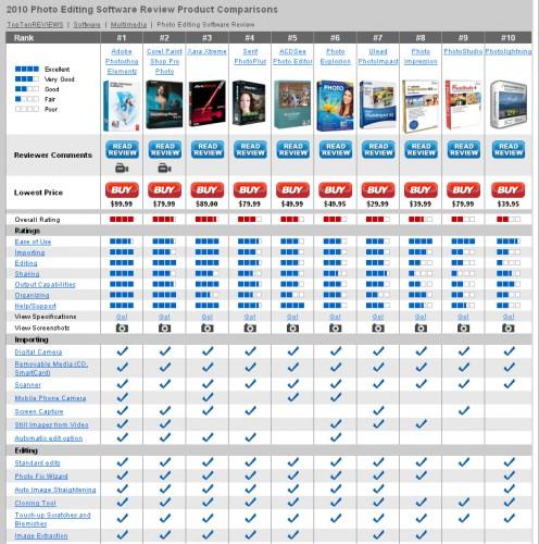 Top 10 video editing softwares 2014