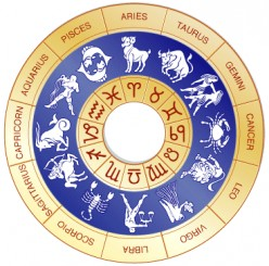 Sign Qualities of the Zodiac
