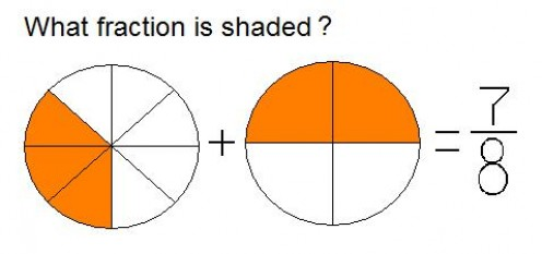 How to add fractions with shapes