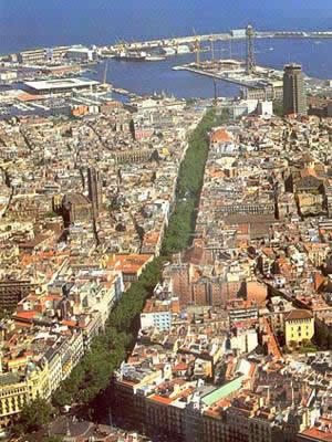 La Rambla from the air