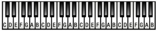 The above piano shows which notes are being played for each key
