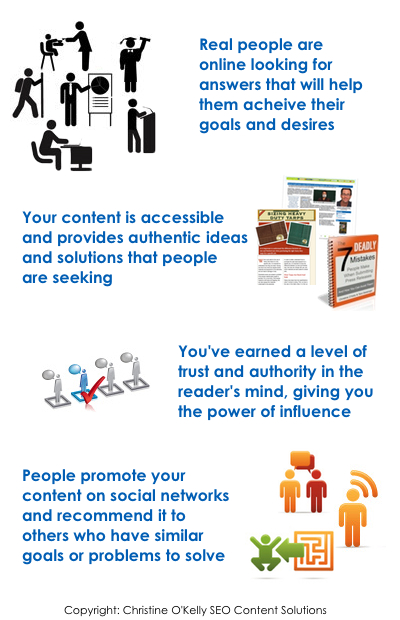 Leveraging authority sites for your content marketing helps you get your content in front of more people who need your solutions.