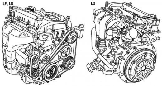 mazda3 engine diagram mazda3 free engine image for user manual