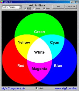 What colors make - How to create brown color ...