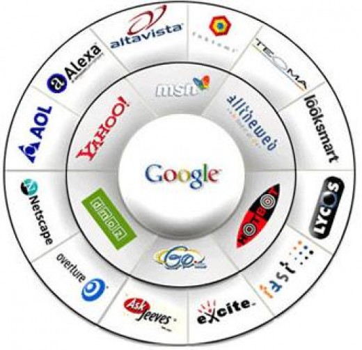 Simply by managing 5 of this backlink sites will do you wonders more than you can ever imagine!