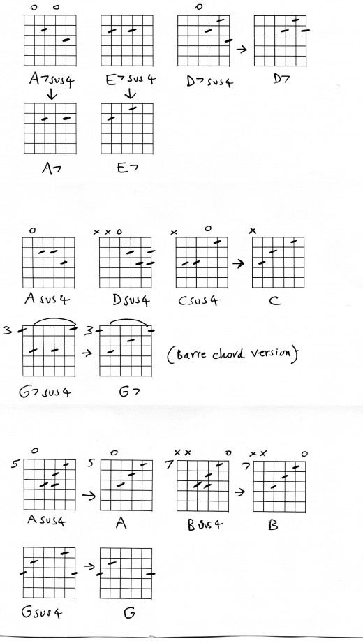 Gallery For u0026gt; Guitar Chords G7