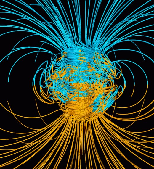 Changes in the geomagnetosphere can also alter the climate as the earth;s surface gets more exposure to high energy radiation from the sun and space.
