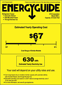 The is the EnergyGuide which emphasizes the annual cost of operating an appliance.