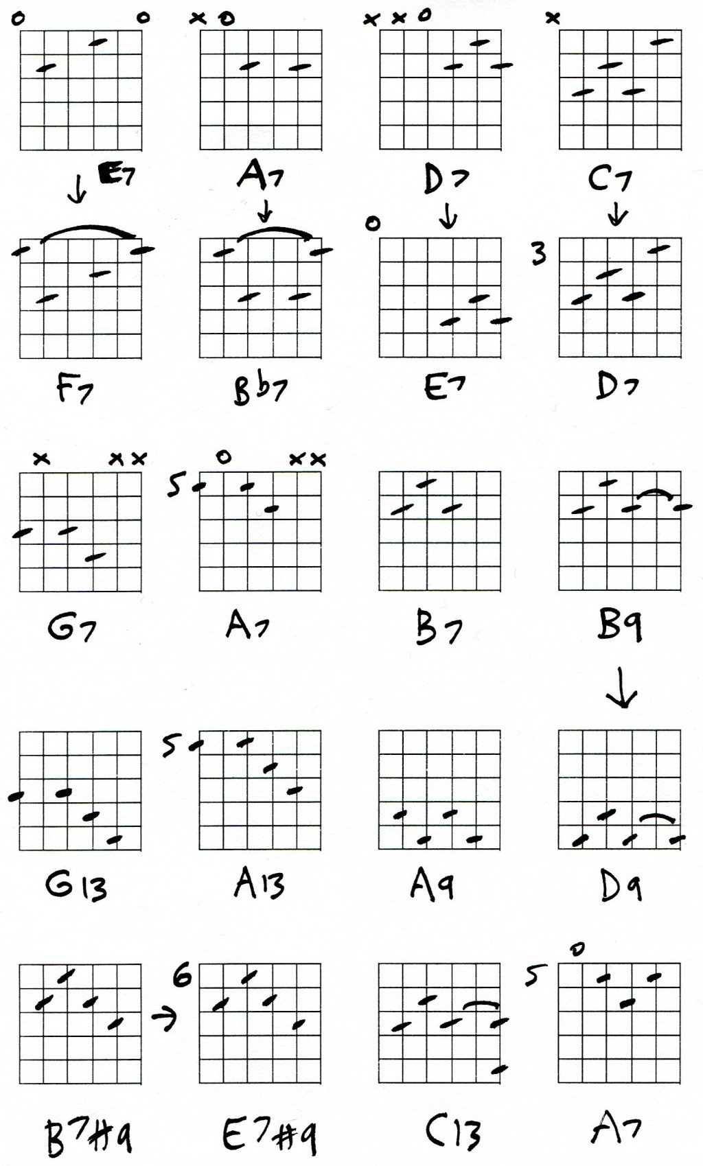 guitar 7th chords hubpages