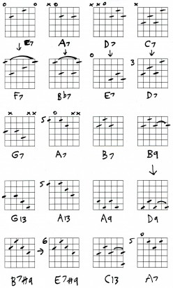 Guitar 7th chords