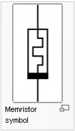 Simbolo Electrico