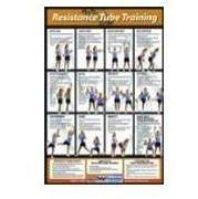 Exercise Tubing Poster Chart