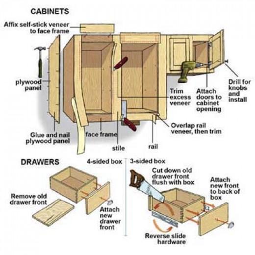 Laminate Kitchen Cabinets Refacing: 'Refacing Laminate Kitchen Cabinet Merrimack Valley