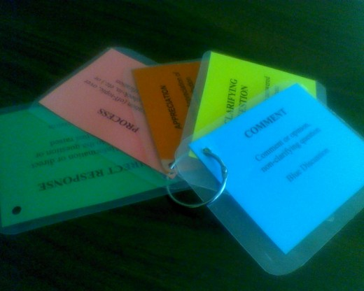 Process cards used at community meetings for group discussion and decision-making by consensus