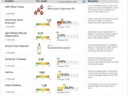 DecodeMe health snapshot