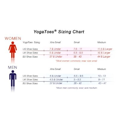 Yoga Toes Sizing chart Photo Courtesy : Amazon