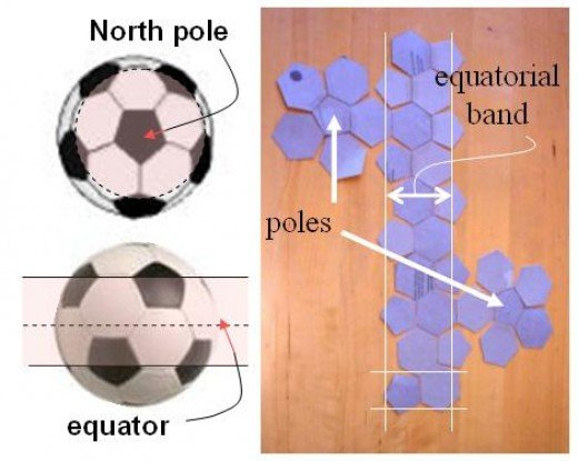 Check this one- http://nanopedia.case.edu/NWPage.php?page=build.buckyball