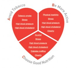 Having a Heart for Low-Fat Foods