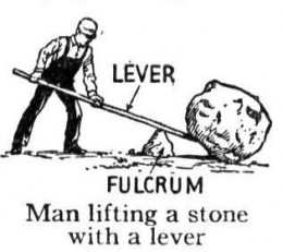 If you try to lift the stone without a lever you will only strain your back.