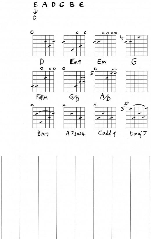 Guitar guitar chords in open d : Guitar : guitar chords in open d Guitar Chords plus Guitar Chords ...