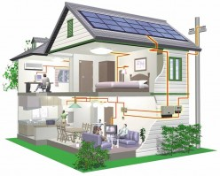 Solar power for homes is a good alternative