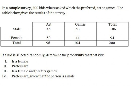 A probability question