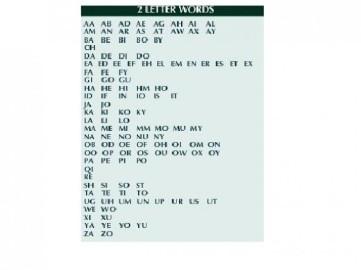 Four Letter Z Words List: Scrabble Two Letter Word List, Words ...