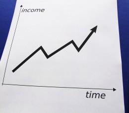 Increase Productivity (Image by Dominik Gwarek)