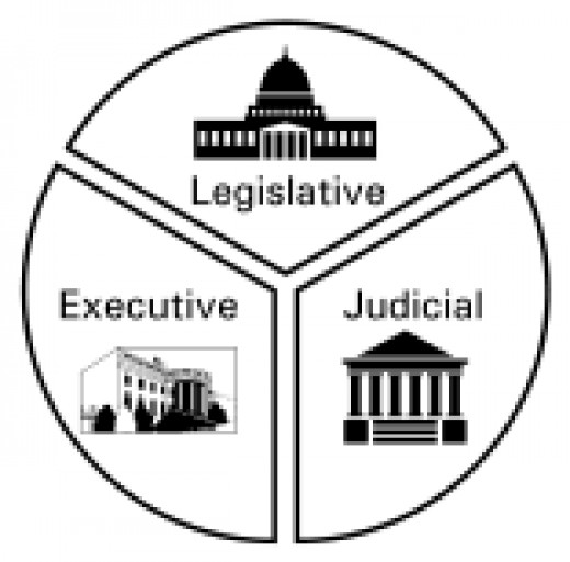 One of the Constitution's features of limited government is the separation of powers, which places political power in three distinct branches: legislative, executive and judicial.