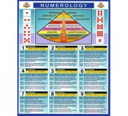 Numerology number 88 meaning picture 5