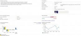 Vanguard 500 Index Fund Overview