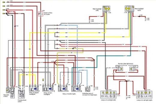 ford scorpio wiring diagram pdf new model wiring diagram 1999 club car 48v electric golf cart wiring diagrams pdf doc] ➤ diagram ford scorpio wiring diagram ebook schematic
