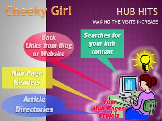 MANY WAYS TO GET TRAFFIC FOR YOUR HUBS