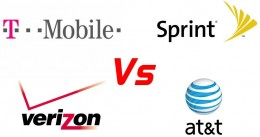 Customer Satisfaction Study: Cell Phone Service Provider Comparison