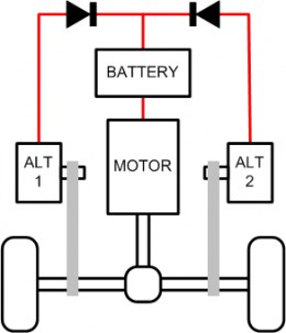 alternators, belts, diodes