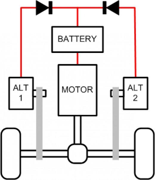 alternators, belts, diodes