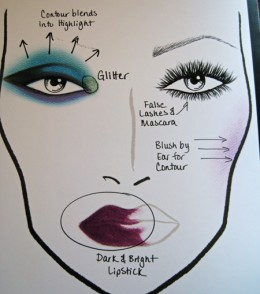How To Get A Job At Mac Makeup - Mugeek Vidalondon