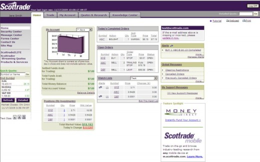 Scottrade main page